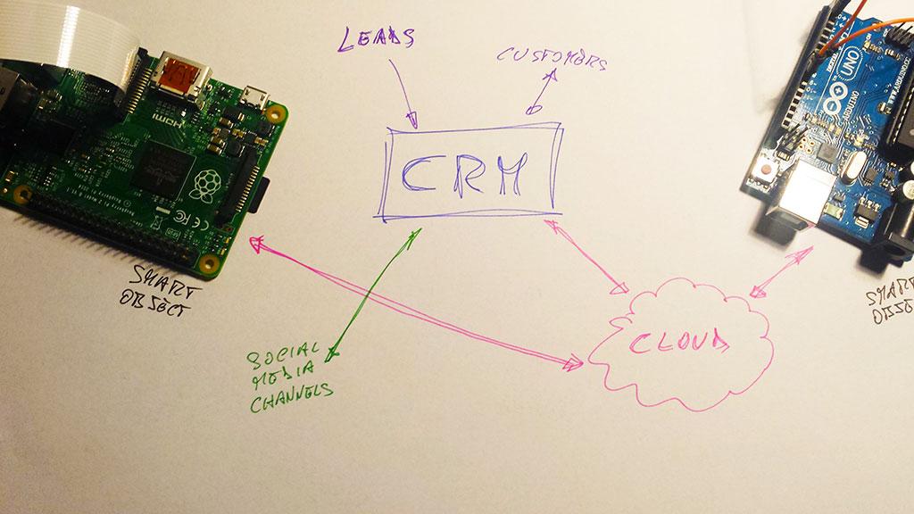Utilizzare un CRM in contesto IoT